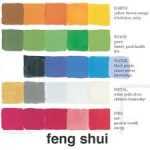 Los colores para diseñar el hogar con el Feng Shui – Parte II