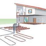 Actualización del Sistema de calefacción para el otoño – Parte I