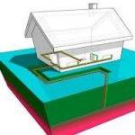 Calefacción y refrigeración cosas a considerar para su nueva casa – Parte I